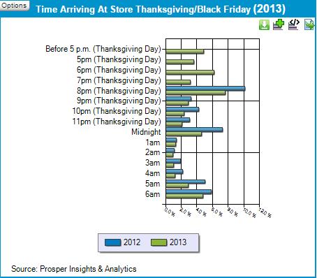 thanksgivingtimestore