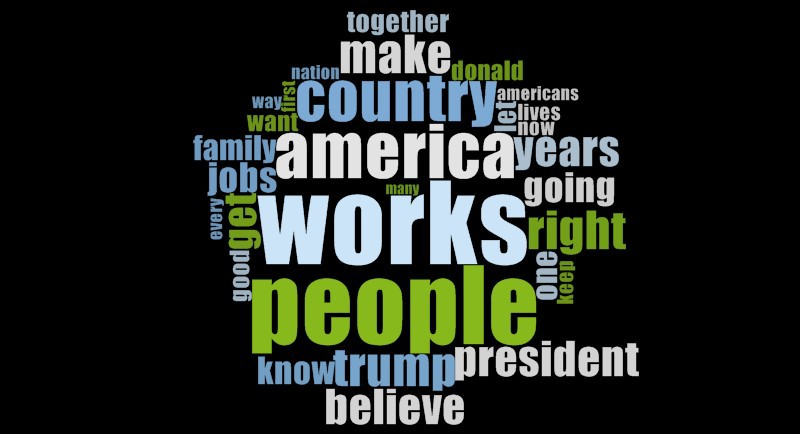 Word Cloud of 3 most frequent words in Hillary Clinton's speech