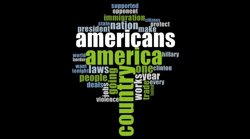 Word cloud of 30 most frequent words in Donald Trump's speech