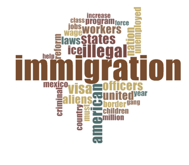 Word cloud presenting 30 most commonly used words in Trump's position on immigration
