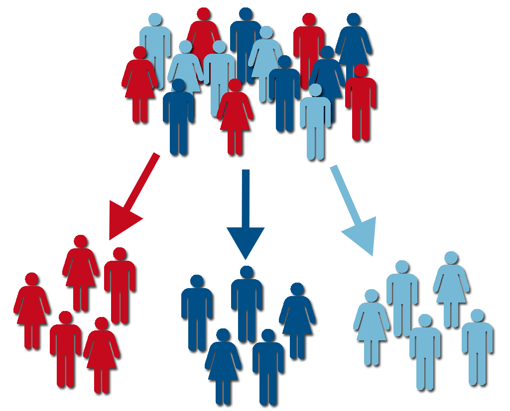 An picture example of customer segmentation